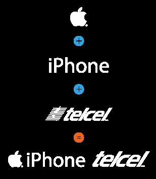 Composición de la Marca \