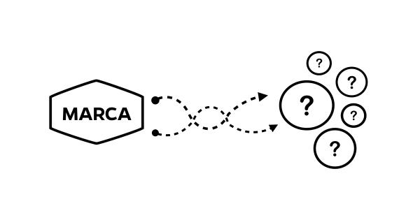 Las 9 grandes preguntas sobre la implementación de un rebranding